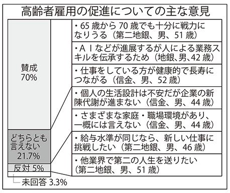 2019年2月15日号18面 連載・創る働き方 営業現場130人の本音【第2部】(6)