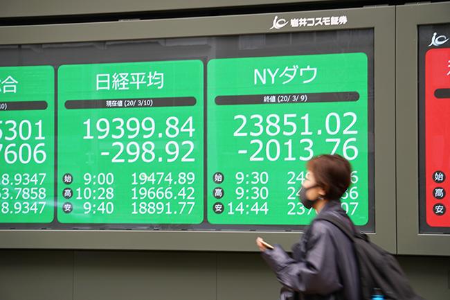 2000ドル超の下げ幅を記録したニューヨークダウと終日乱高下した東京市場(3月10日、東京・日本橋)