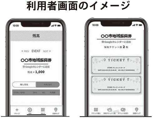 利用者画面のイメージ