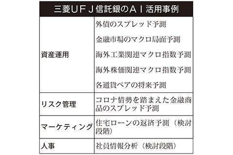 三菱UFJ信託銀のAI活用事例